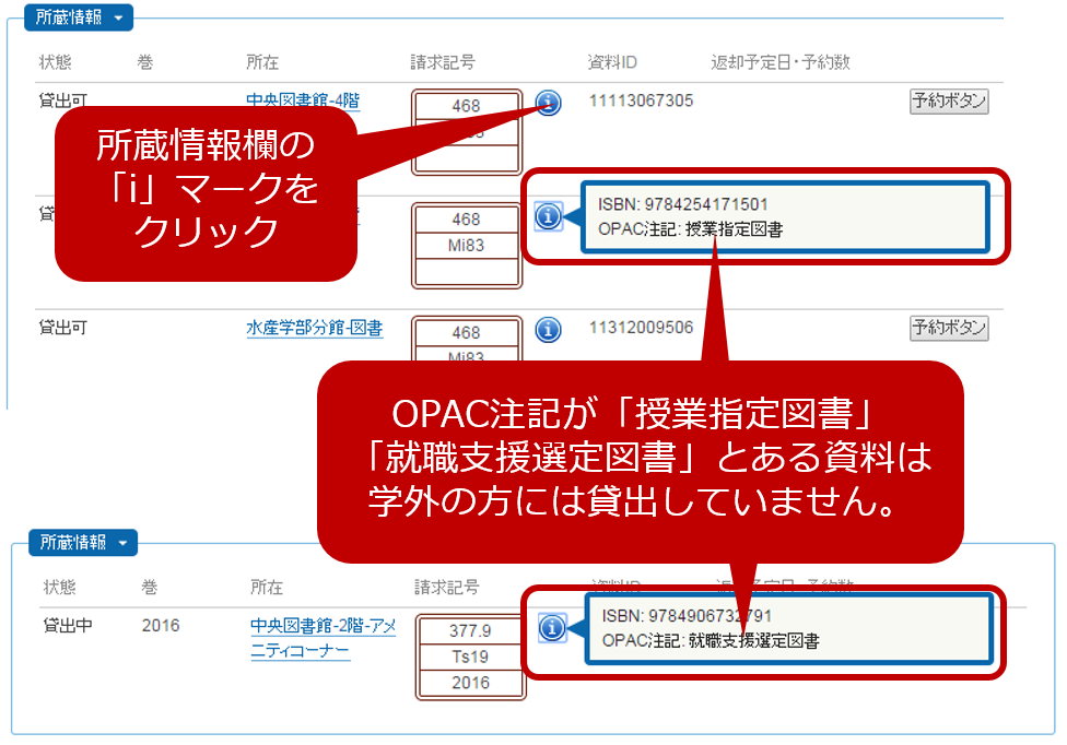 OPAC注記